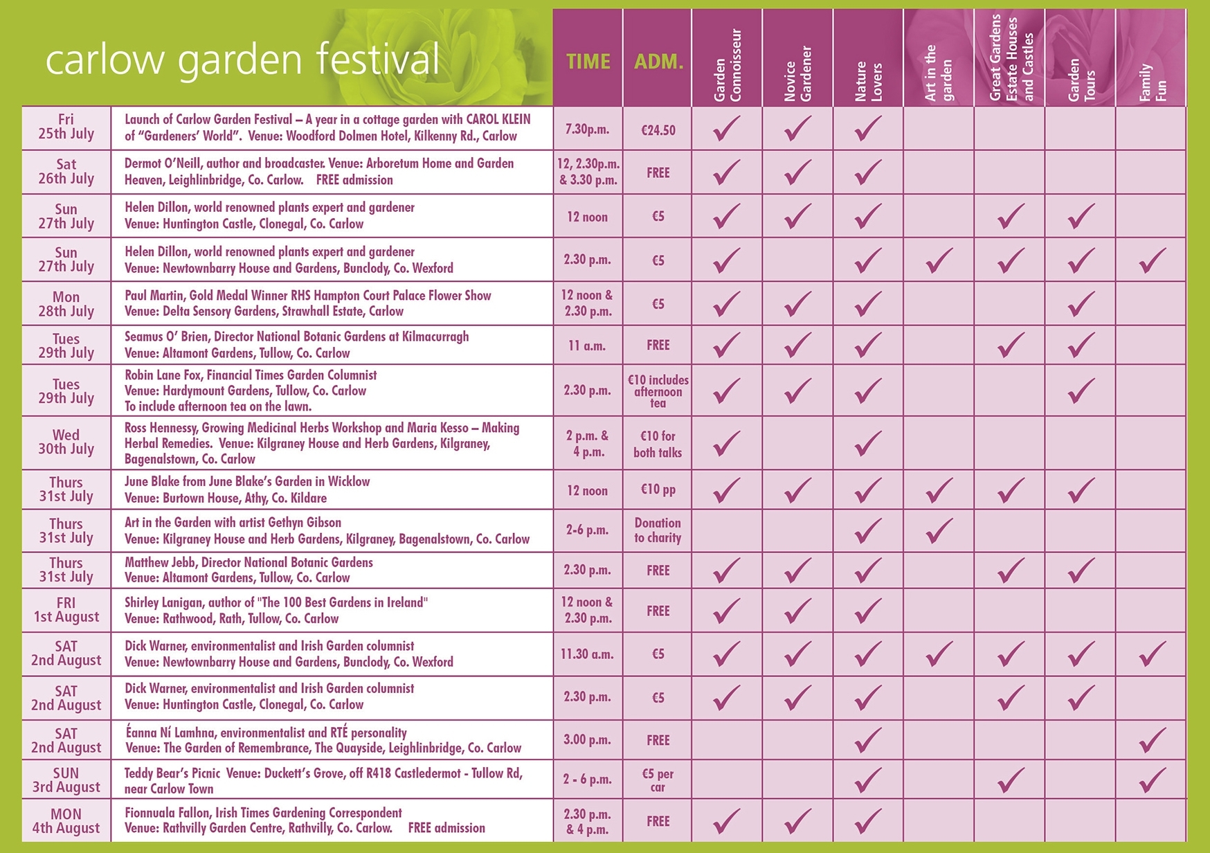 Carlow Garden Festival 25th July to 4th August 2014